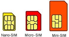 SIM-Karten Formate